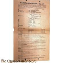 Bonaanwijzing no 21 Distributie-centrale XIV (Amersfoort) voor de periode  17 t/m 23 juni 1945