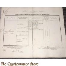 Extract uit het stamboek der Officieren Koloniaal Werf Depot 1861 Sissa van , Meinard Pieter
