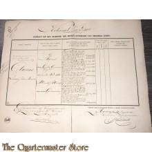 Extract uit het stamboek der Officieren Koloniaal Werf Depot 1861 Glasius, Leonard Johan Maria