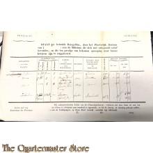 Staat der betaalde Reisgelden Miliciens 1837
