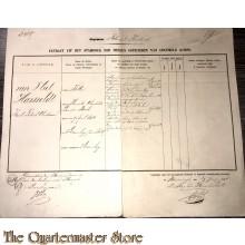Extract uit het stamboek der Officieren Koloniaal Werf Depot 1874 Karel Frederik Christiaan van Vliet Harsveldt