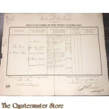Extract uit het stamboek der Officieren Koloniaal Werf Depot 1863 La Rose, Jean Chretien Philippe