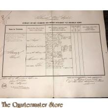 Extract uit het stamboek der Officieren Koloniaal Werf Depot 1861 Stumpf, Lodewijk