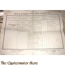 Extract der Officieren Koloniaal Werf Depot Gerhardus Johannes Nicolaas Loomeijer 1868