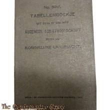 Voorschrift no 39d Tabellen boekje Artillerie Alg schietvoorschrift Kon Landmacht