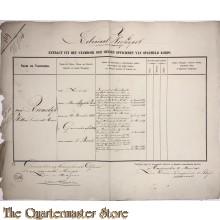 Extract uit het stamboek der Officieren Koloniaal Werf Depot 1862 Riemsdijk van Willem Frederik Henri