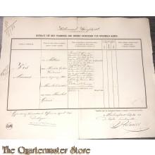 Extract uit het stamboek der Officieren Koloniaal Werf Depot 1863 Vis, Marinus