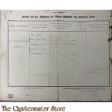 Extract uit het stamboek der Officieren West Indie 1864 G.D de Vries Reilingh
