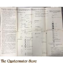 Schematische voorstelling van den marsch van een troepenmacht 1940