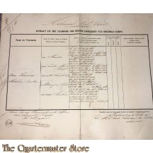 Extract uit het stamboek der Officieren Koloniaal Werf Depot 1861 van Vooren , Mattheus Cornelis