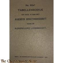 Voorschrift no 89d I Tabellenboekje uit deel IV van het Algemeen schietvoorschrift voor de Kon Landmacht