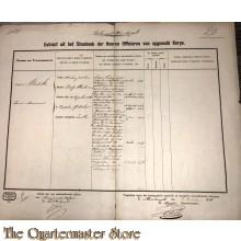 Extract uit het stamboek der Officieren Koloniaal Werf Depot 1876 van Pesch Karel Marinus