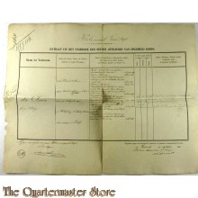 Extract uit het Stamboek der Heeren Officieren Koloniaal Werfdepot 1861 (GH DU CLOUX)