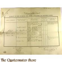 Extract uit het stamboek der Officieren Koloniaal Werf Depot 1859 G.T.E.M. ABEL