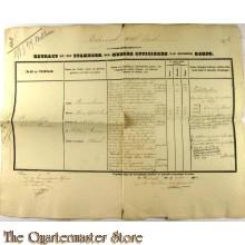 Extract uit het Stamboek der Heeren Officieren Koloniaal Werfdepot 1853 E.C. Reinalda
