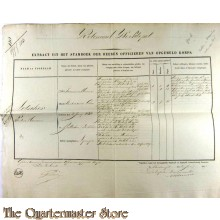 Extract der Officieren Koloniaal Werf Depot 1857 P.M. NETSCHER