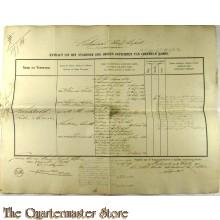 Extract uit het stamboek der Officieren Koloniaal Werf Depot 1861 P.A. Pechtold