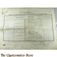 Extract uit het stamboek der Officieren Koloniaal Werf Depot 1858 A Boomgaart