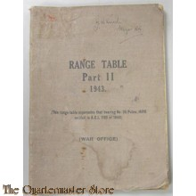 Range tabels part II  1943