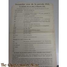Bonnenlijst voor de 2e periode 1945 21 jan - 3 febr Overijssel
